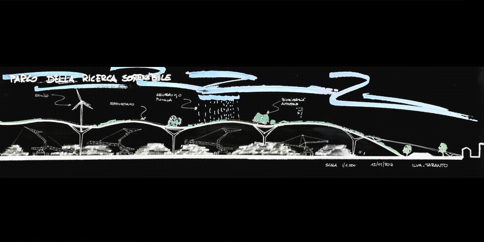 Progetto Studio Zoppini - il parco sul parco. Sezione schematica del progetto pubblicata sul sito web www.studiozoppini.it
